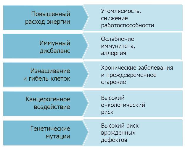 сибирское очищение кишечника